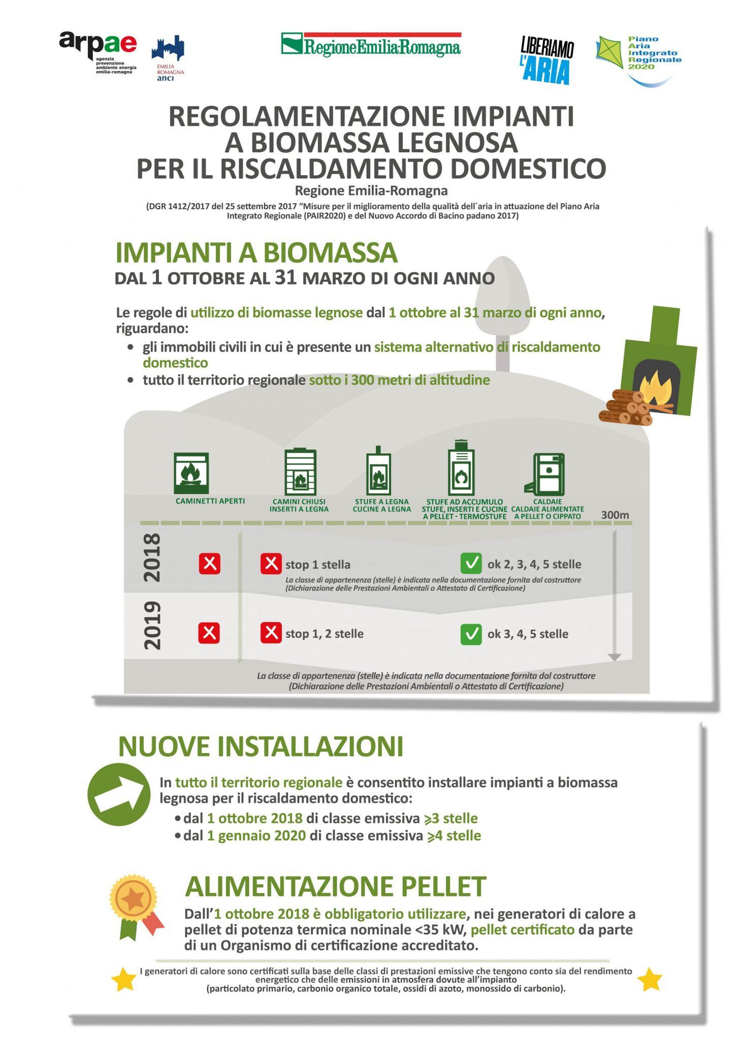 Camini E Stufe Emilia Romagna nuova regolamentazione regionale per gli impianti a biomassa